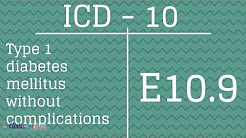 hqdefault - Icd Code Diabetes Mellitus