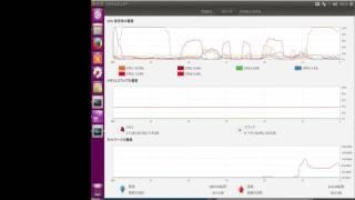 コマンドラインでのGoogleDriveの転送速度