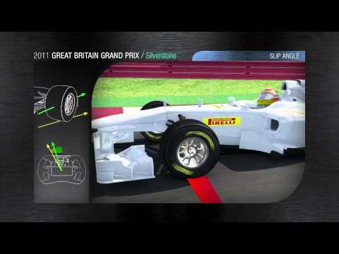 2011 British Grand Prix: Pirelli preview
