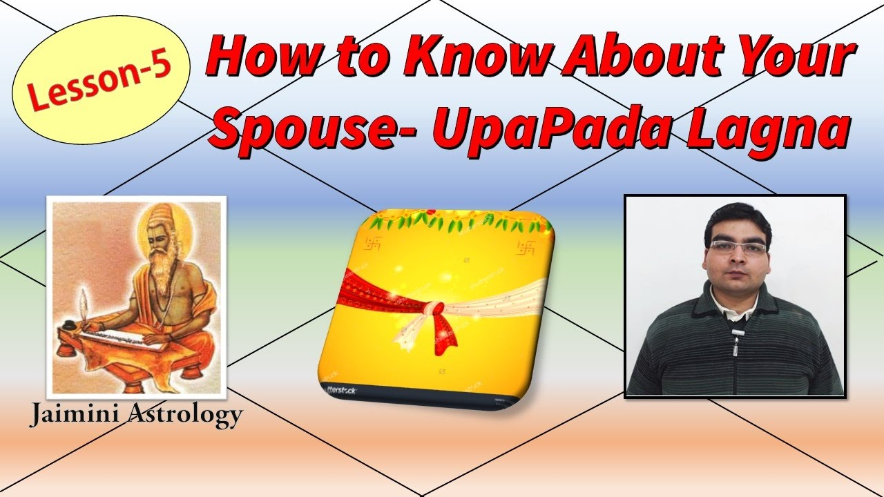 Upapada Lagna- Know about your Spouse/Partner | Lesson-5 | Jaimini Astrology
