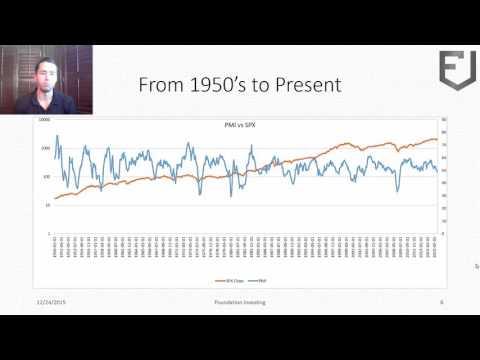 Economic Indicators - ISM And PMI