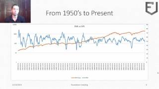 Learn what ISM and PMI are and how to use them to make money in tra...