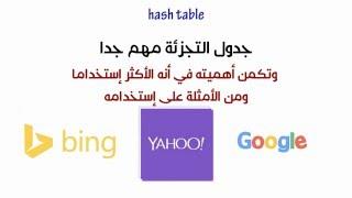 hashing data structure 1 باهر] التجزئة ]