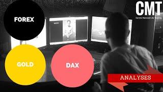 DAX/FOREX/GOLD : Première vidéo de TRADING 100% marocaine