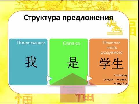 Китайская грамматика. Составное именное сказуемое. Глагол-связка 是.