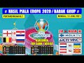 Hasil Piala Eropa 2021 Tadi Malam ~ INGGRIS VS KROASIA UEFA EURO 2020