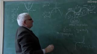 Курс лекций по высшей математике Производные  Часть 3