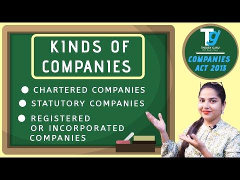 KINDS OF COMPANIES ; CHARTERED COMPANIES ; STATUTORY COMPANIES ; REGISTERED/INCORPORATED COMPANIES