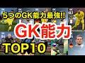 5つのGK能力最強!GK能力TOP10!【ウイイレアプリ2019】