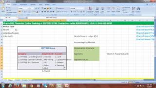 Oracle Financials Online Training | Application | Instance | Calendar | 120 Hours Classes