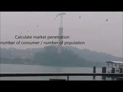 Basic Info and Examples of Market Penetration Strategy
