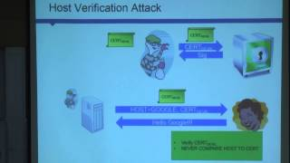Practical Attacks on Crypto Structures The SSL/TLS Case  Itsik Mantin Technion Lecture