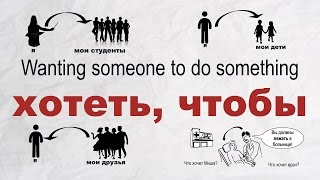 Intermediate Russian II: Wanting Somebody to do Something: ХОТЕТЬ, ЧТОБЫ