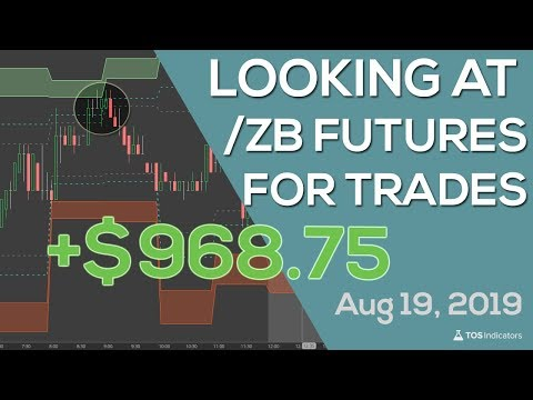 Looking to the 30-Yr Bonds (/ZB) for Trades – August 19, 2019 – Volatility Box Review