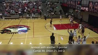 Highlights from 4A/3A GSHL girls basketball title game: Union vs. Camas