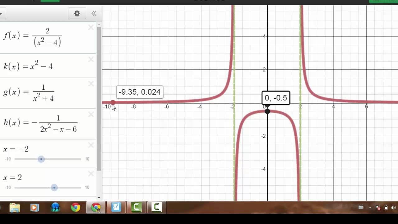 how to find the reciprocal of a quadratic function