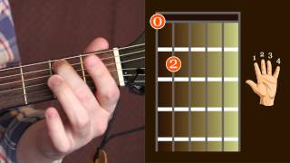 how to play an e major chord on the guitar