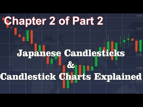 japanese-candlesticks-and-candlestick-charts-explained- -chapter-2/14-of-part-2- -fx-signal-team