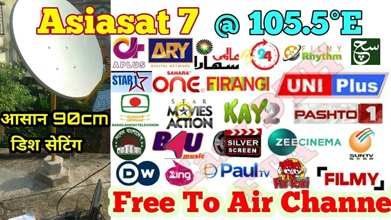 On 3ft/90cm Ku Band Dish, Asiasat 7 @ 105 5°E Satellite Tracking using  scalar ring C Band LNB