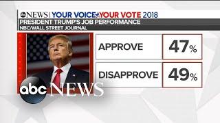 Trump hits campaign trail for Republicans