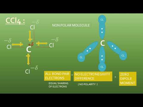 What Is The Dipole Moment Of CH4 ,CCL4 ,CHCL3 , H20 ,NH3   Class 11 Chemistry