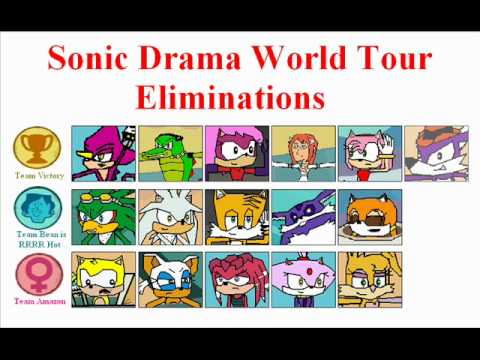 Total Drama World Tour Songs Sped Up