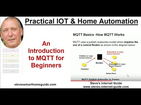 How MQTT Works -Client Connections