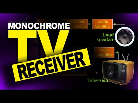 Monochrome TV Receiver (Black and white) Block Diagram with ... on how tv works diagram, tv block color, led diagram, tv board diagram, tv symbol diagram, set top box diagram, tv tube diagram, color diagram, lcd diagram, consumer-rights diagram, television diagram, monitoring well diagram,