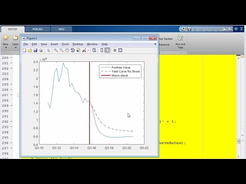 MATLAB and Macroeconomic Stress Testing - MATLAB Video