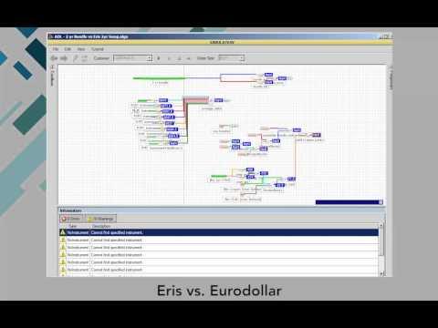 Eris vs Eurodollar