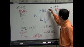 宗教学(初級123):不二一元論(あなたは誰か) 〜 竹下雅敏 講演映像