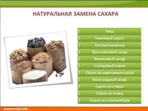 Вред и польза фруктозы