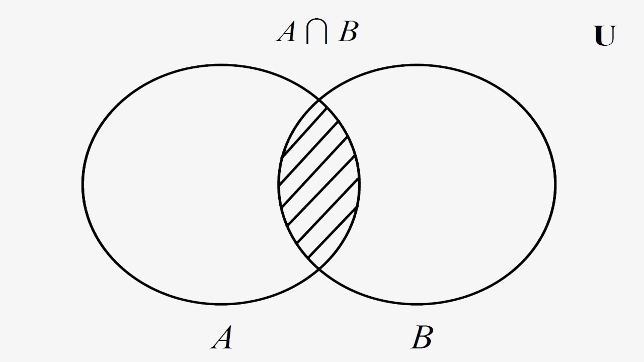 operaciones intersecci n uni n [ 1280 x 720 Pixel ]