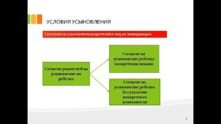 дипломная презентация по семейному праву