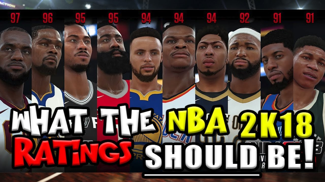 What The Top 10 NBA 2K18 Player Ratings SHOULD BE!