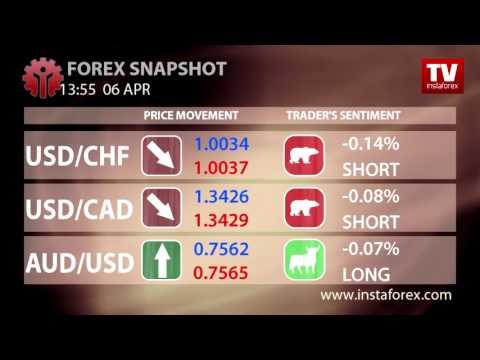 Forex snapshot