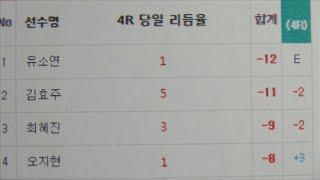 최종라운드 골프리듬율 - 한국여자오픈 골프선수권대회 /…