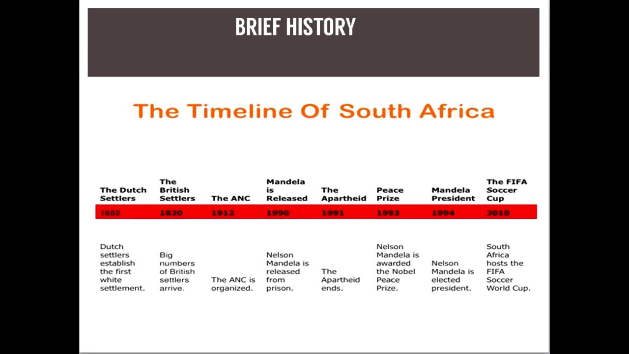 South africa foreign policy youtube south africa foreign policy publicscrutiny Images