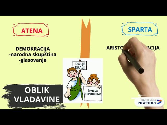 Atena vs. Sparta