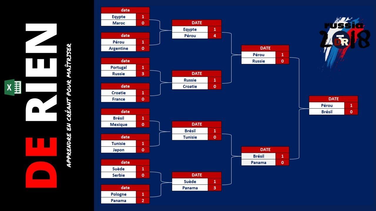 Calendrier Coupe Du Monde A Remplir.Creer Un Tableau De Score Coupe Du Monde Sur Excel Partie 2 Tuto De Rien