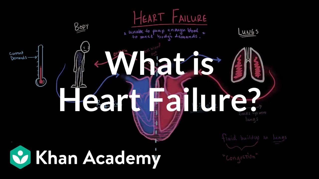 Khan Academy What Is Heart Failure Circulatory System And Disease Nclex Rn Khan Academy