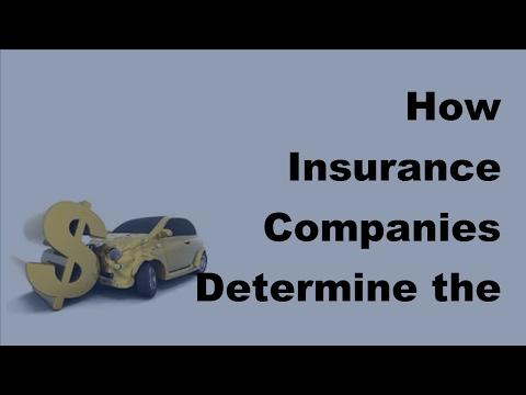 2017 Motor Insurance Valuation Basics | Vehicle Valuation In Motor Insurance