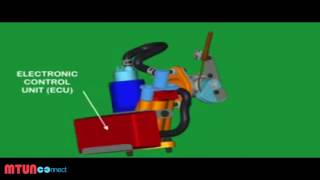 Retrofit Fuel Injection System
