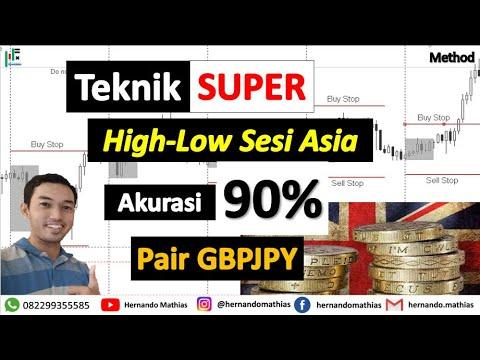 breakout-hi-lo-sesi-asia-||-trading-system