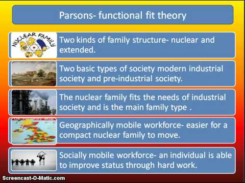 Functionalist theory of the family