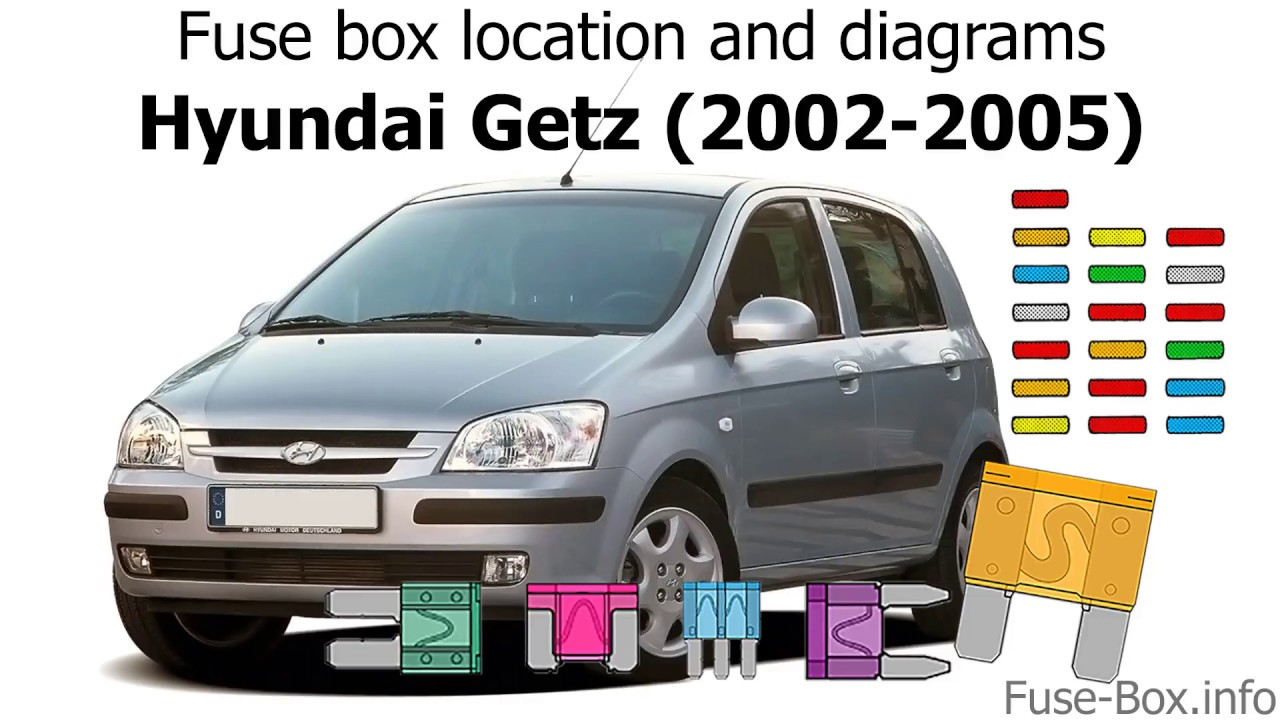medium resolution of fuse box location and diagrams hyundai getz 2002 2005 youtube hyundai getz fuse box
