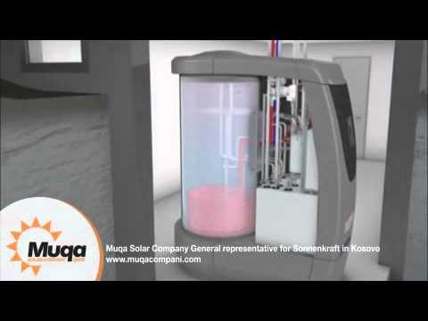 Muqa Solar Company General representative for Sonnenkraft in Kosovo www.muqacompani.com