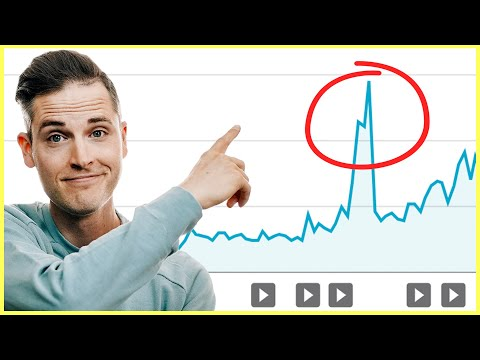 YouTube Algorithm Hacks: 7 Tips for Growing Your YouTube Channel That ACTUALLY WORK