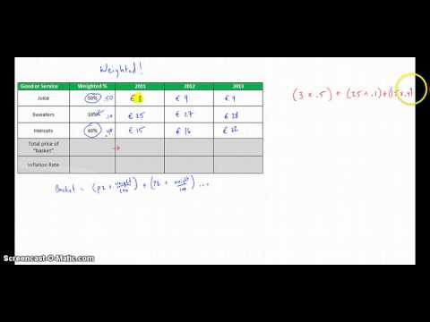 Calculating a Weighted Price Index