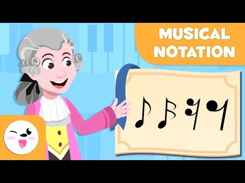 Musical Notes and Figures - The quarter, the eighth and the sixteenth note - Music for Kids